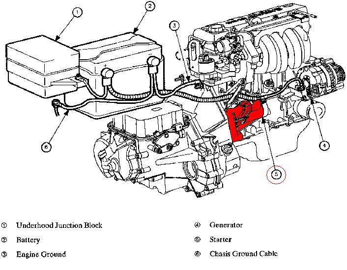 saturn sc1 engine diagram saturn wiring diagrams online